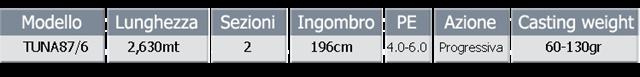 Schema-tecnico-canne