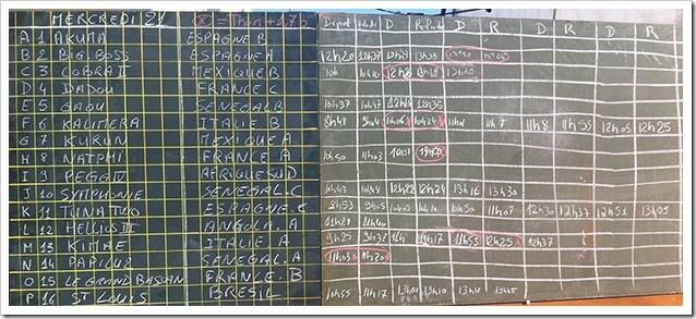 Lavagna-registro-catture-e-rilasci