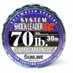 SUNLINE-FC-System-cover.jpg