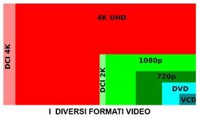Diversi-formati-video