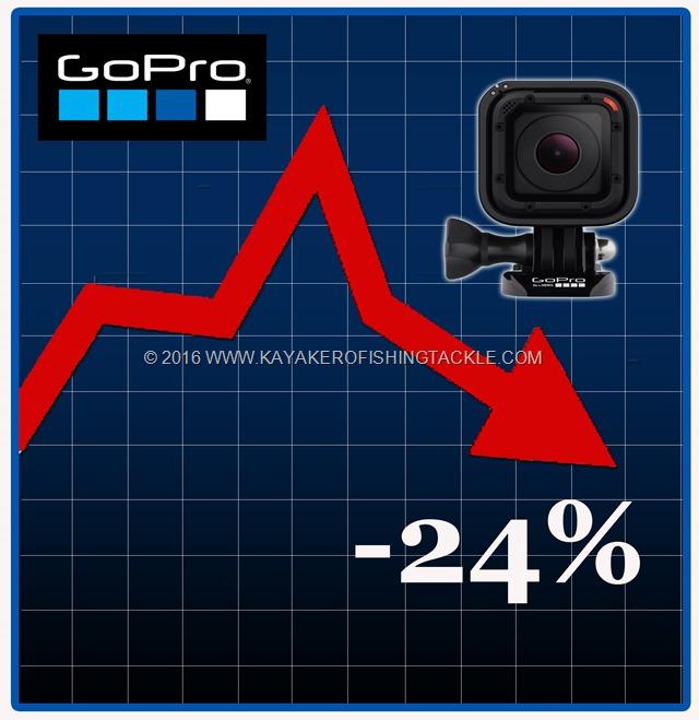 GOPro-andamento-Borsa