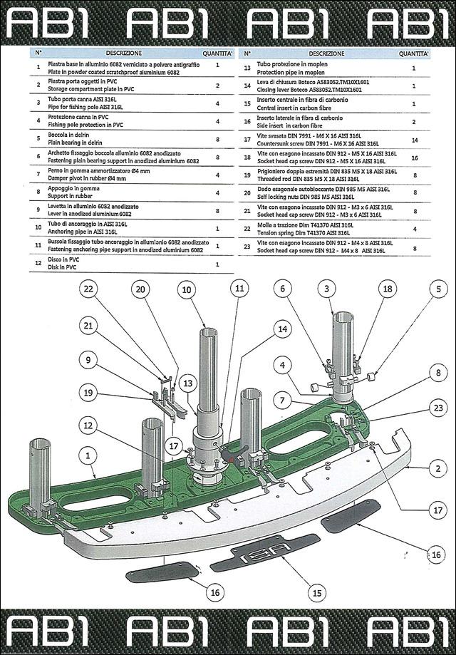 ARTICO Rocket AB1 schema tecnico