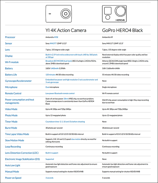 Xiaomi-Yi-4K-specifiche