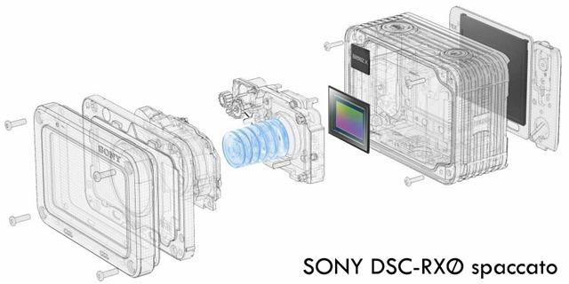 Sony-RX0 spaccato meccanico