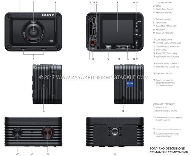 Sony-RXO-Brochure--Descrizione-comandi