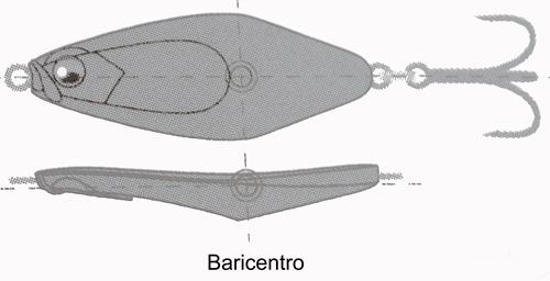Megabass-Metal-X-Flat-Glider-disegno-baricentro-web