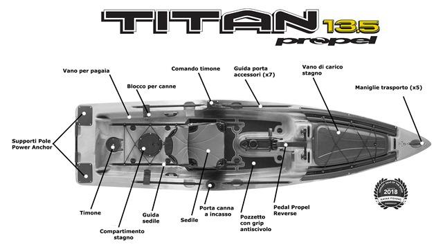 Native Titan propel 135 schema particolari