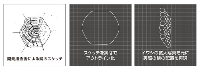 Shimano Kyorin Holographic Design