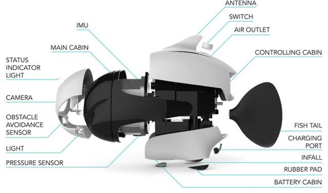 BIKI-UNDERWATER-Drone- schema tecnico