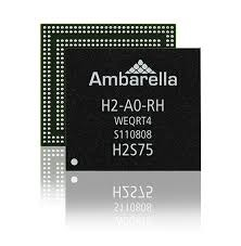 Ambarella H2