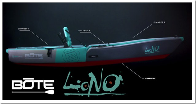 BOTE LONO Kayak inflatable camere