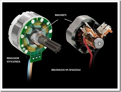 Brushless-vs-Brushed-Power-