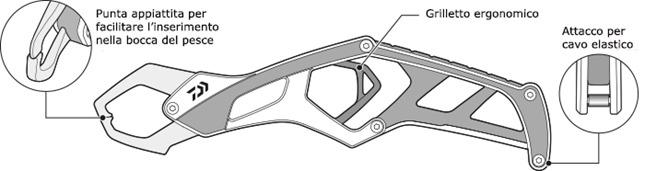 DAIWA Fish Grip ST225 dettagli