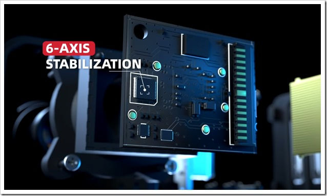 INSTA360-1-Inch-R-Leica stabilizazione su 6 assi