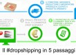 DROP-SHIPMENT-in-5-passaggi.jpg