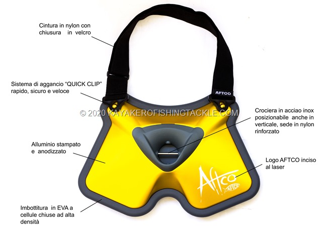 AFTCO-CLARION-Belt-1-cover