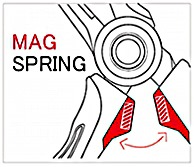 RCD6_MagSpringPliers-logo