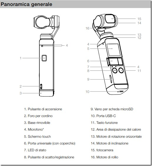 DJI-POCKET-2-new-schema